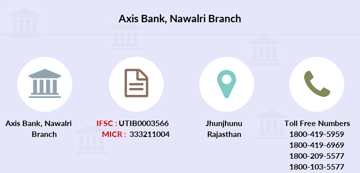 Axis-bank Nawalri branch