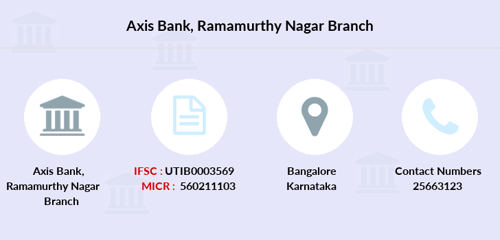 Axis-bank Ramamurthy-nagar branch