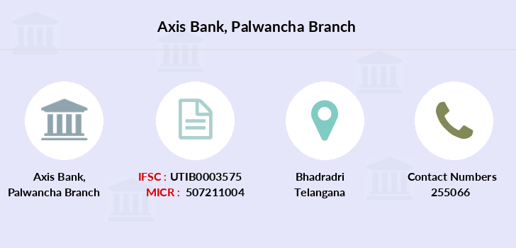 Axis-bank Palwancha branch