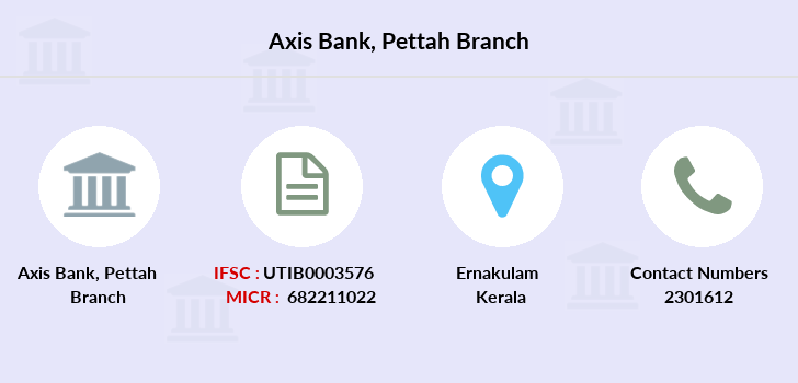 Axis-bank Pettah branch