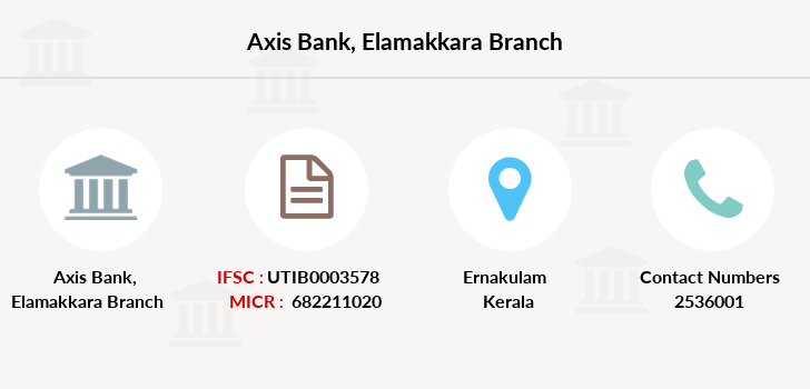 Axis-bank Elamakkara branch