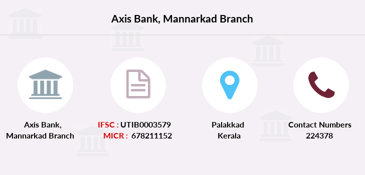 Axis-bank Mannarkad branch