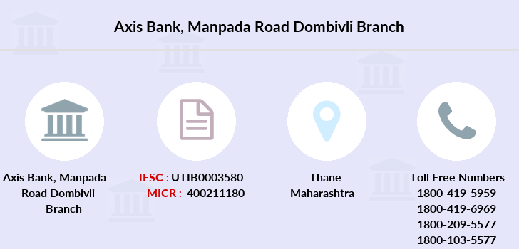 Axis-bank Manpada-road-dombivli branch