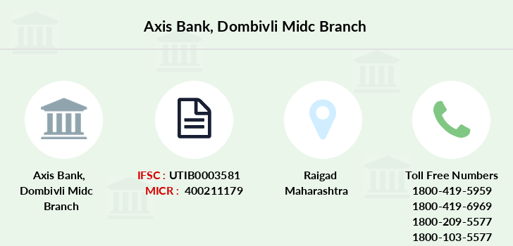 Axis-bank Dombivli-midc branch