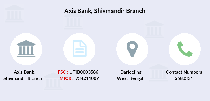 Axis-bank Shivmandir branch