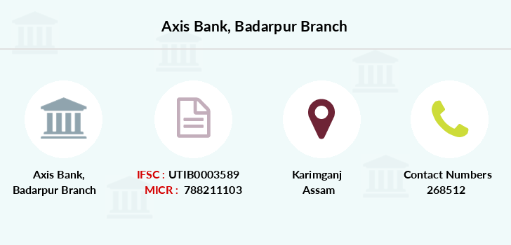 Axis-bank Badarpur branch