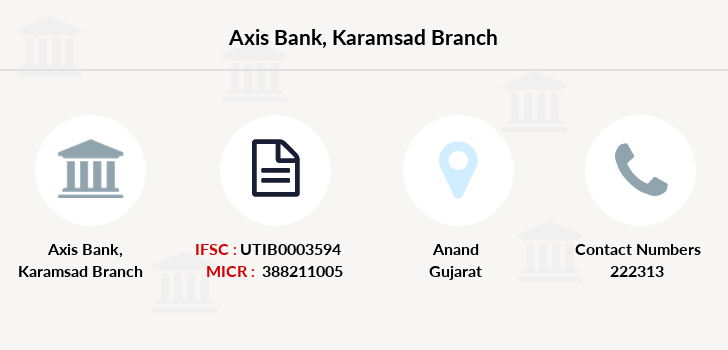 Axis-bank Karamsad branch