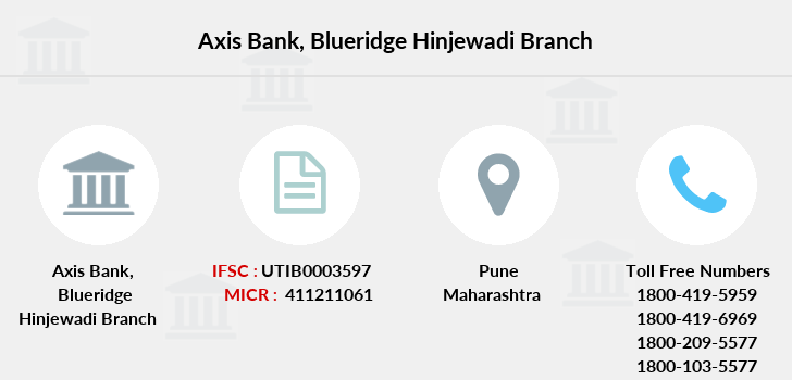 Axis-bank Blueridge-hinjewadi branch