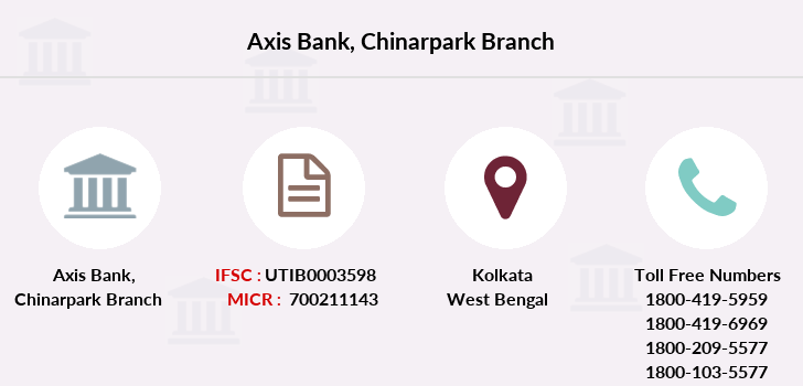 Axis-bank Chinarpark branch