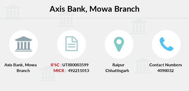 Axis-bank Mowa branch