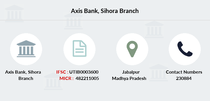 Axis-bank Sihora branch