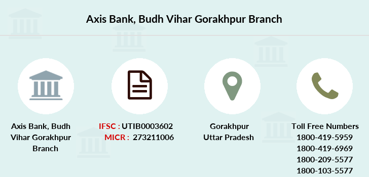 Axis-bank Budh-vihar-gorakhpur branch