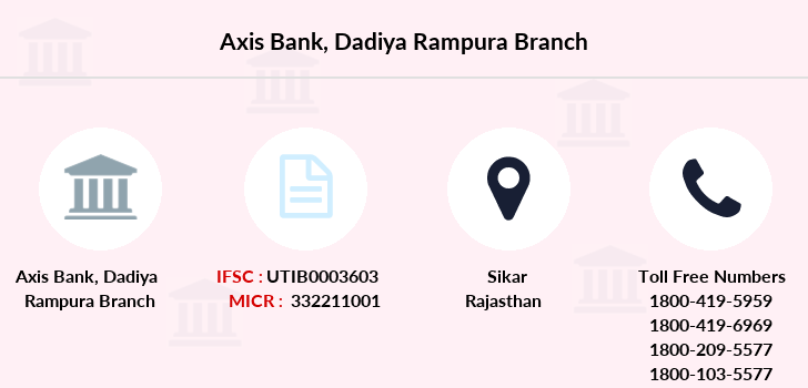 Axis-bank Dadiya-rampura branch