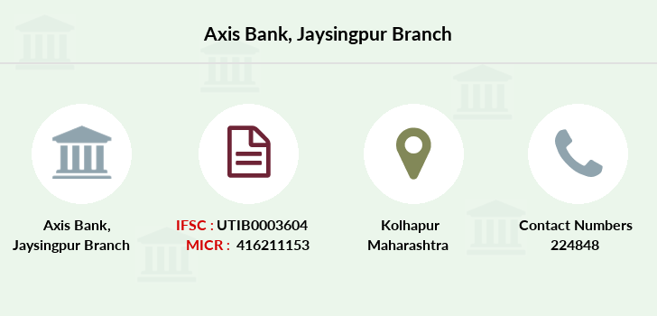 Axis-bank Jaysingpur branch