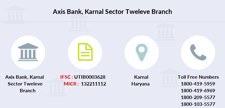 Axis-bank Karnal-sector-tweleve branch