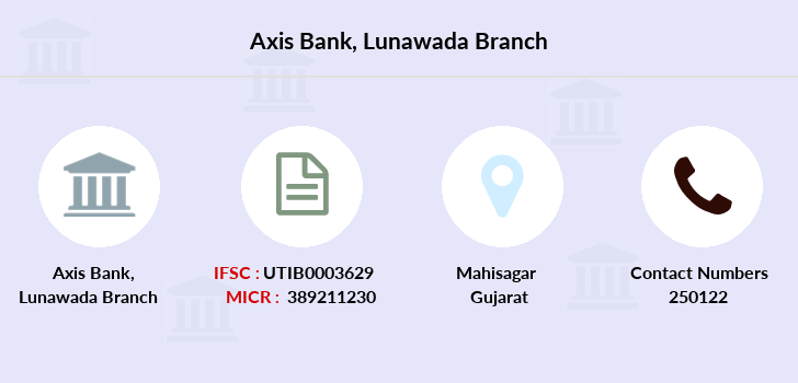 Axis-bank Lunawada branch