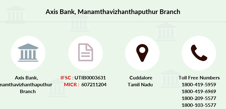 Axis-bank Manamthavizhanthaputhur branch