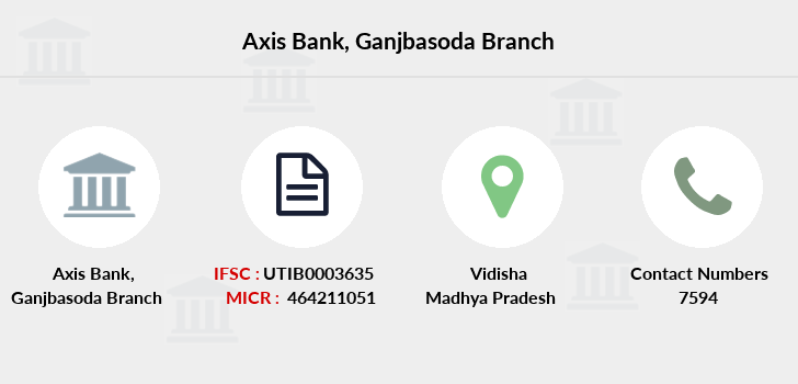 Axis-bank Ganjbasoda branch