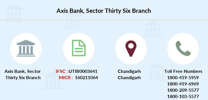Axis-bank Sector-thirty-six branch