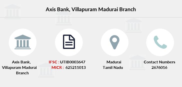 indian bank ifsc code madurai villapuram
