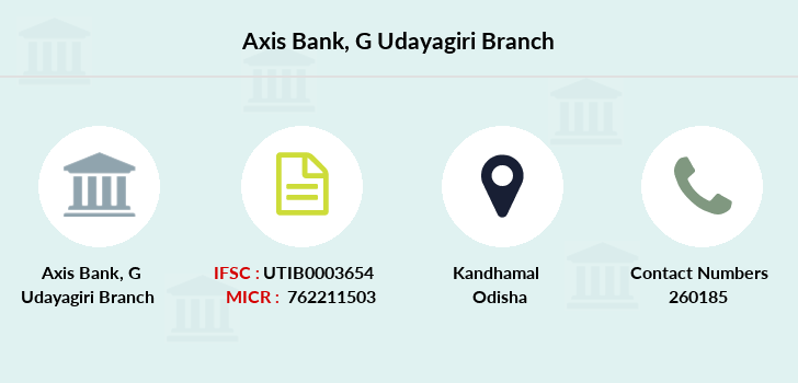 Axis-bank G-udayagiri branch