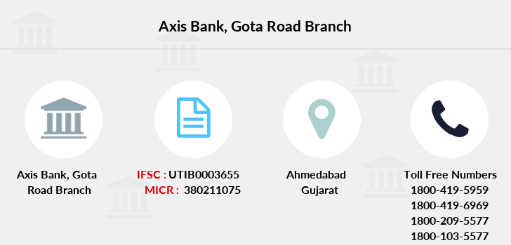 Axis-bank Gota-road branch