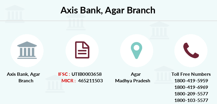 Axis-bank Agar branch