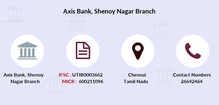 Axis-bank Shenoy-nagar branch