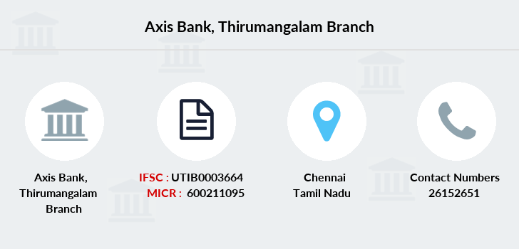 Axis-bank Thirumangalam branch