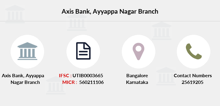 Axis-bank Ayyappa-nagar branch
