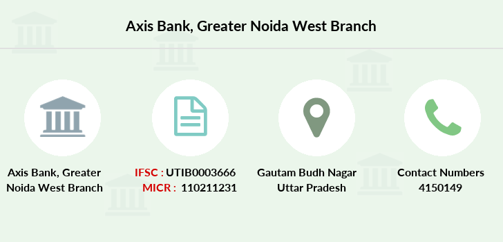 Axis-bank Greater-noida-west branch