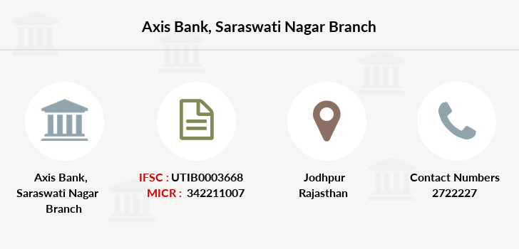 Axis-bank Saraswati-nagar branch