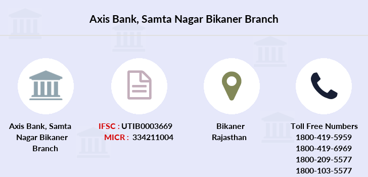 Axis-bank Samta-nagar-bikaner branch