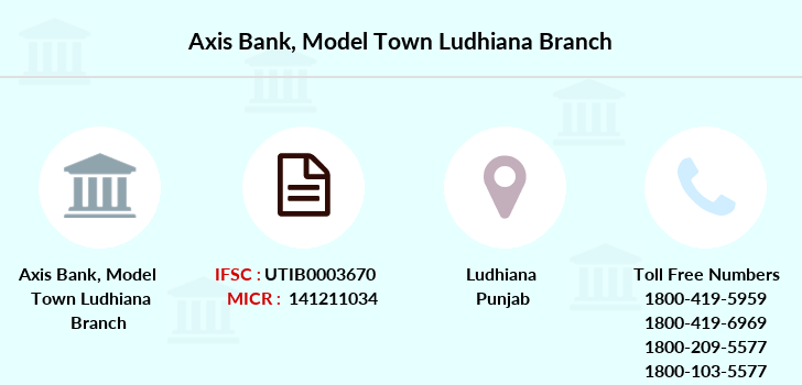 Axis-bank Model-town-ludhiana branch