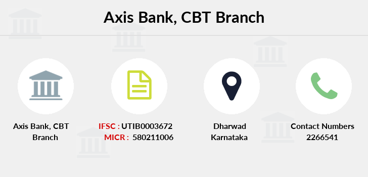 Axis-bank Cbt branch