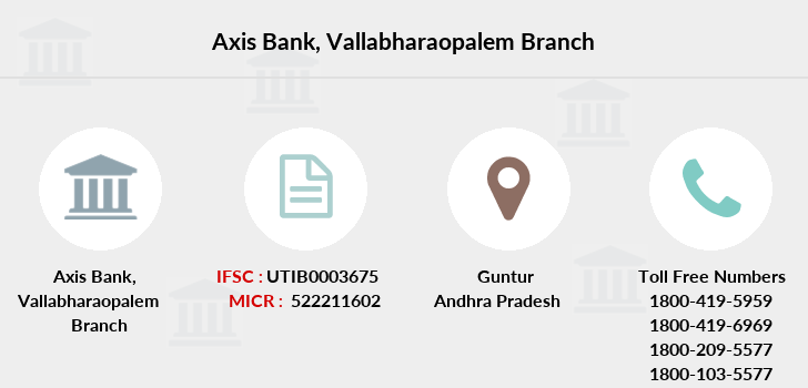Axis-bank Vallabharaopalem branch