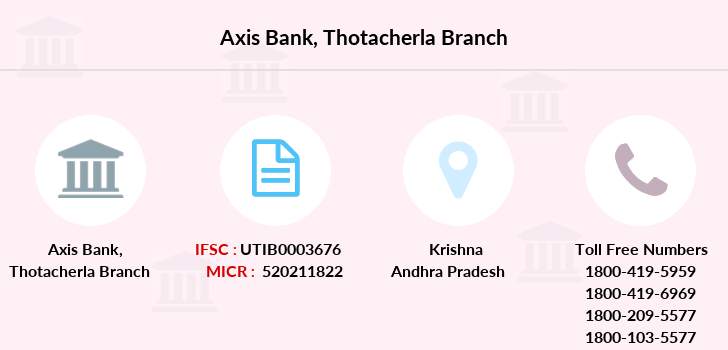 Axis-bank Thotacherla branch