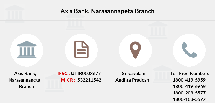 Axis-bank Narasannapeta branch