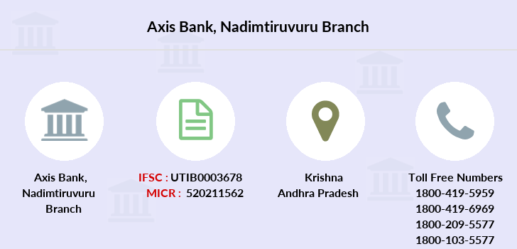 Axis-bank Nadimtiruvuru branch