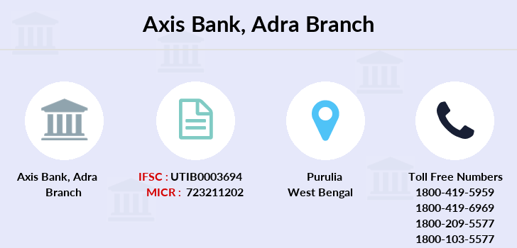 Axis-bank Adra branch