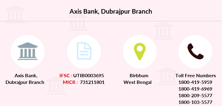 Axis-bank Dubrajpur branch