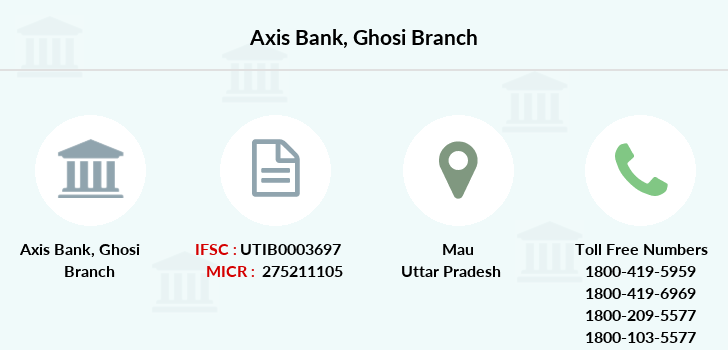Axis-bank Ghosi branch