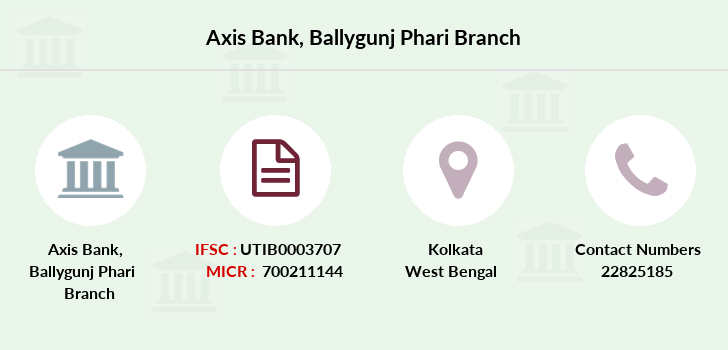 Axis-bank Ballygunj-phari branch
