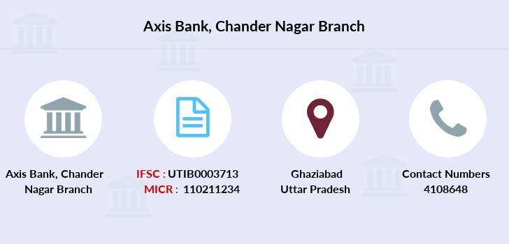 Axis-bank Chander-nagar branch