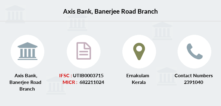 Axis-bank Banerjee-road branch