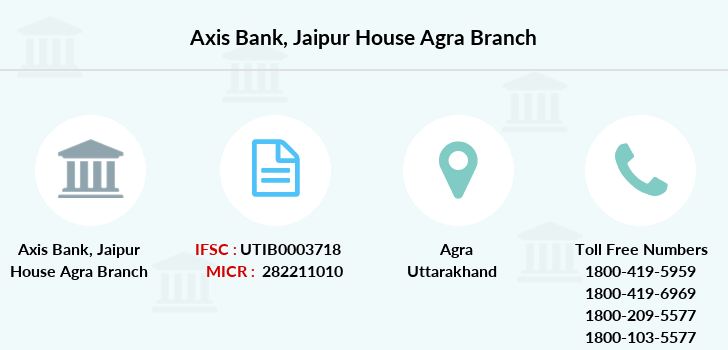 Axis-bank Jaipur-house-agra branch