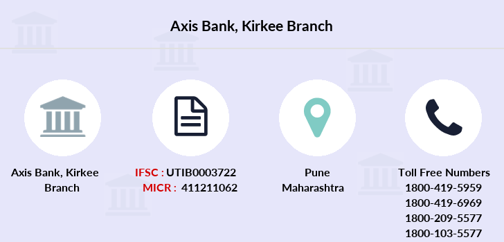 Axis-bank Kirkee branch