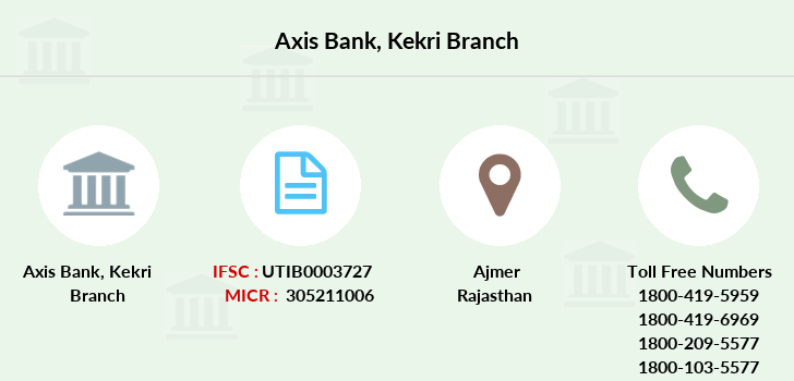 Axis-bank Kekri branch