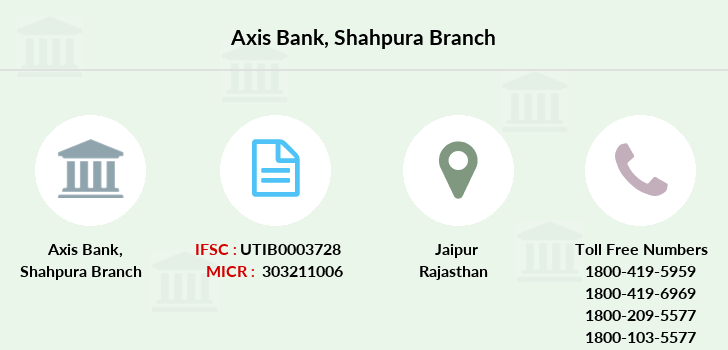 Axis-bank Shahpura branch