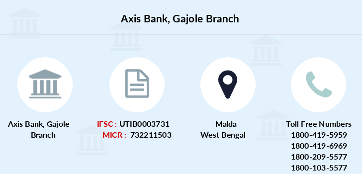 Axis-bank Gajole branch